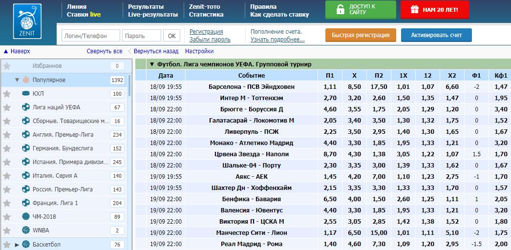 Лига Чемпионов в букмекерской конторе Зенит